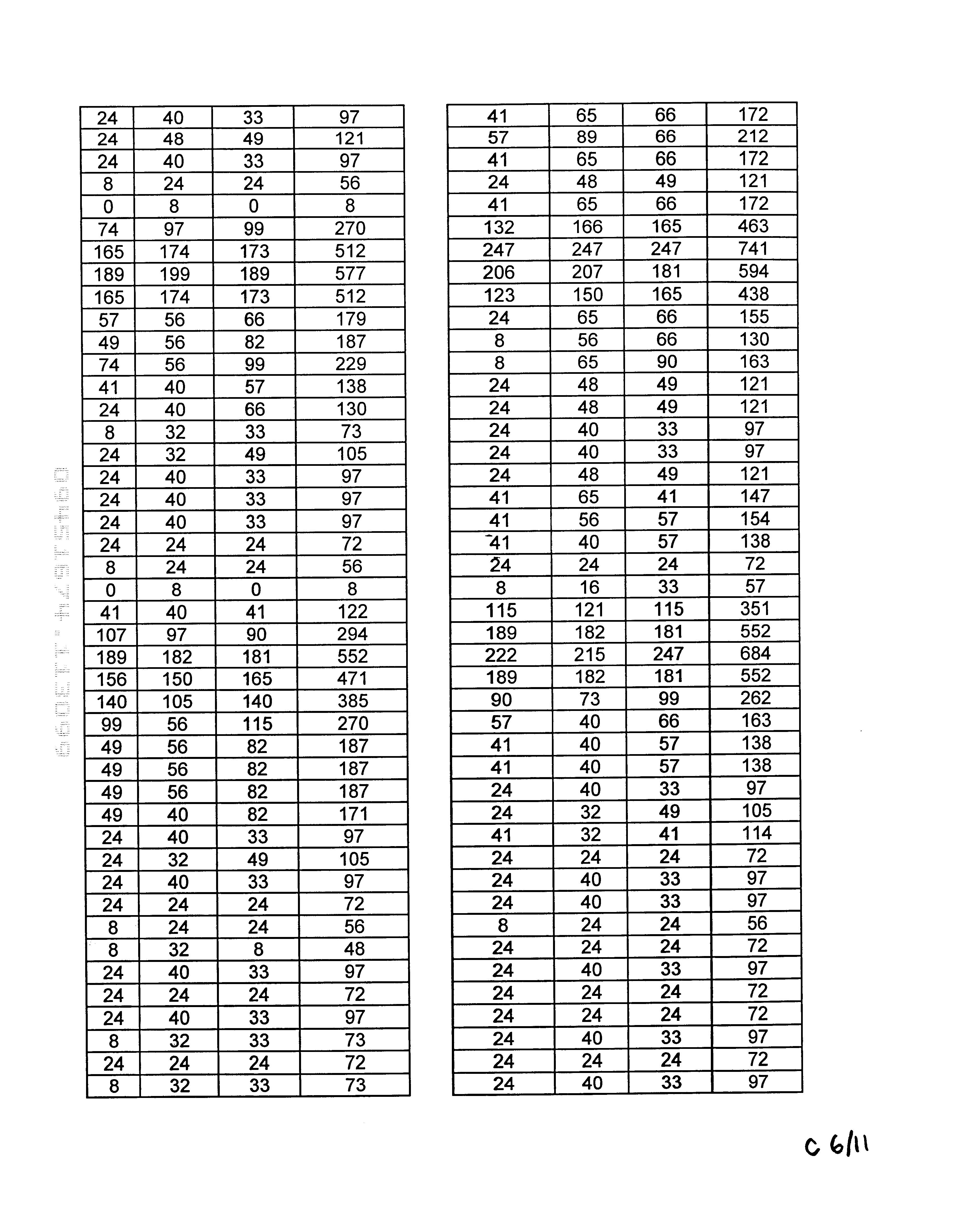 Figure US06636626-20031021-P00017