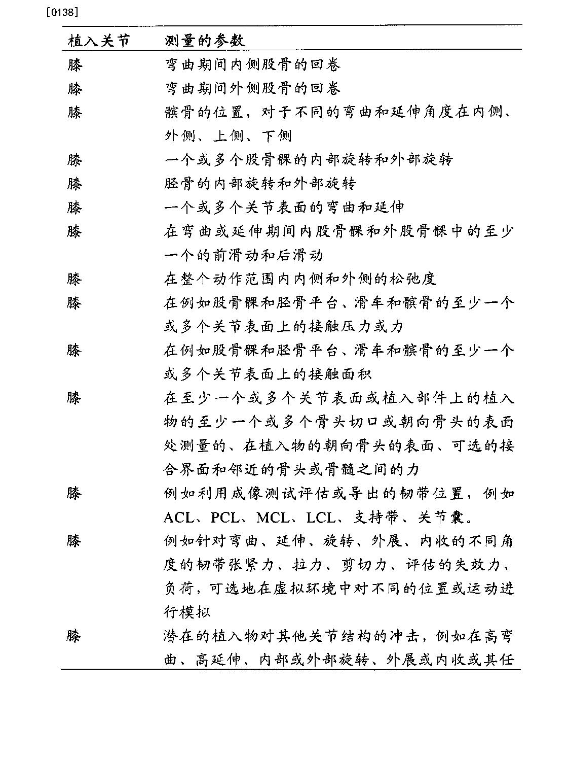 Figure CN102405032BD00251