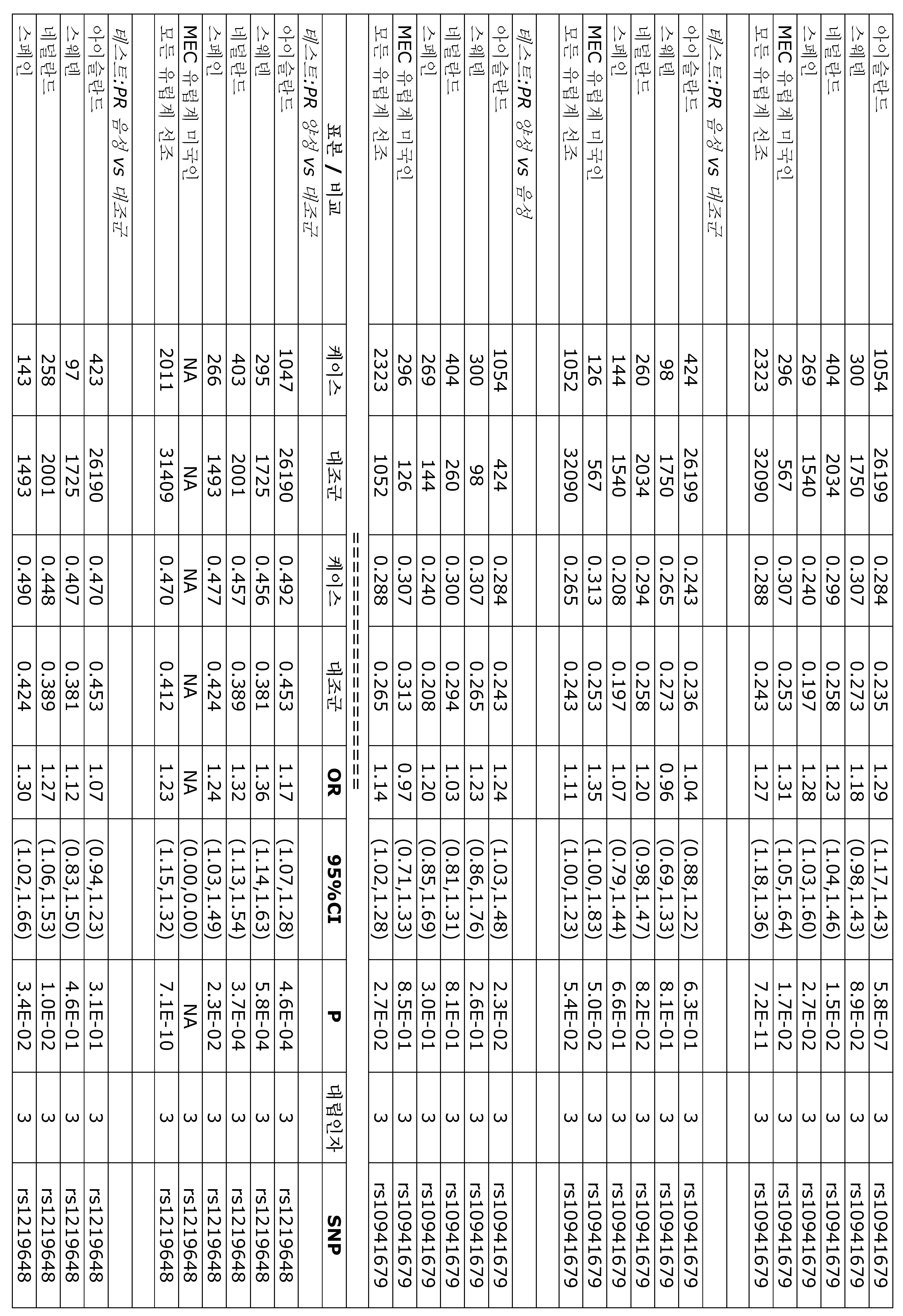 Figure 112009078431185-PCT00040