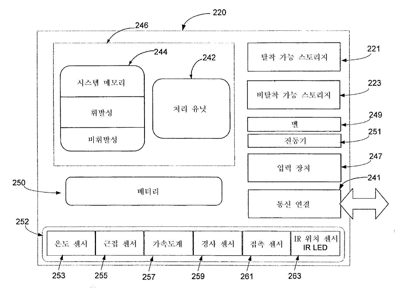Figure R1020030022574