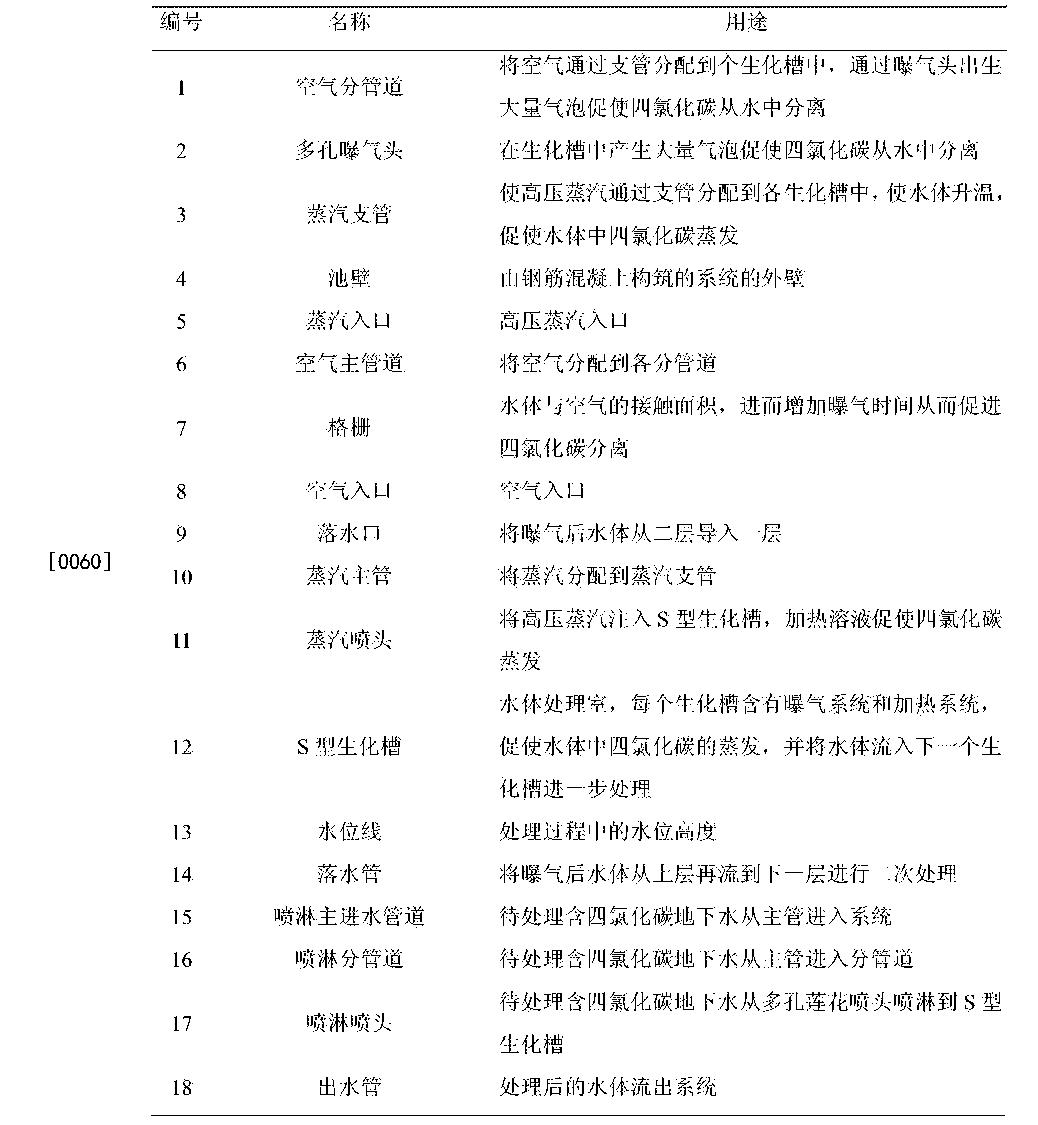 Figure CN104724818BD00081