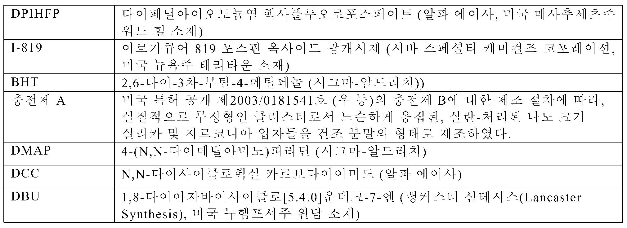 Figure 112007080384947-pct00014