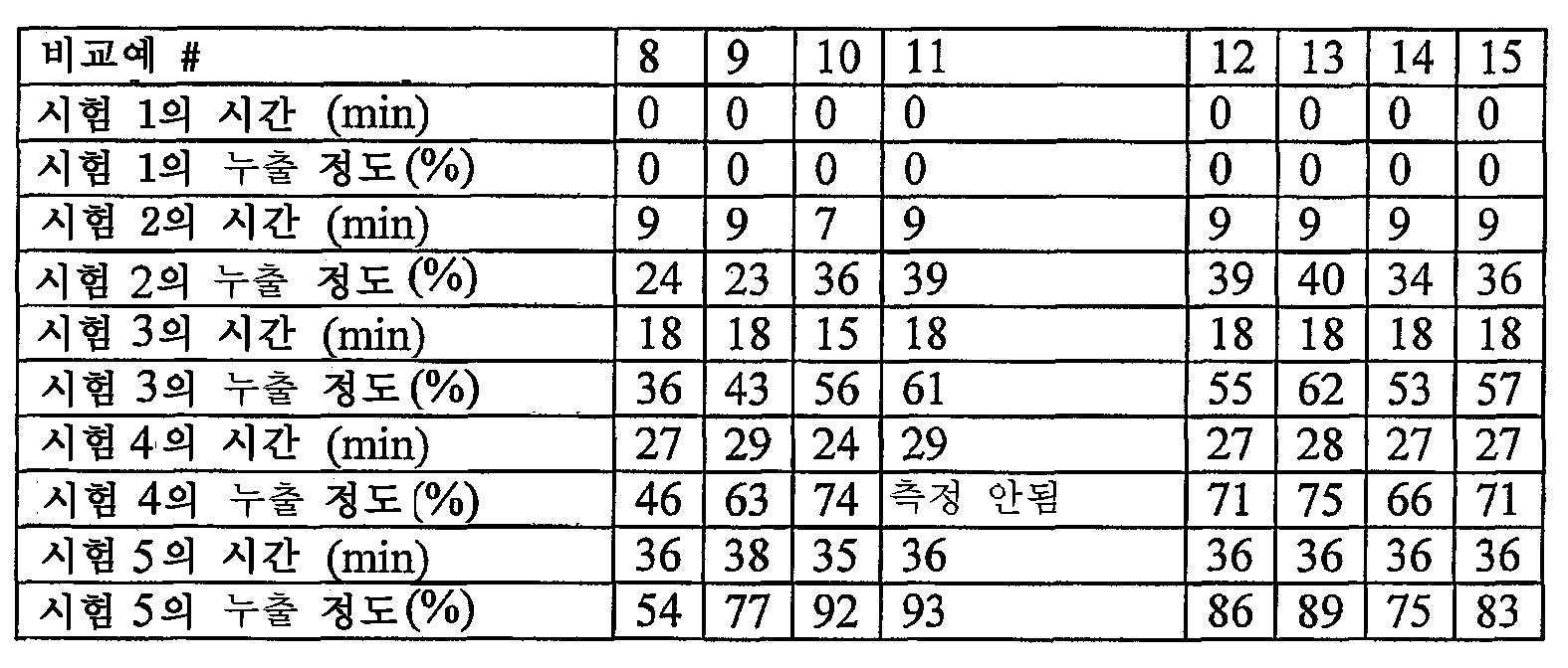 Figure 112009018321907-pct00027