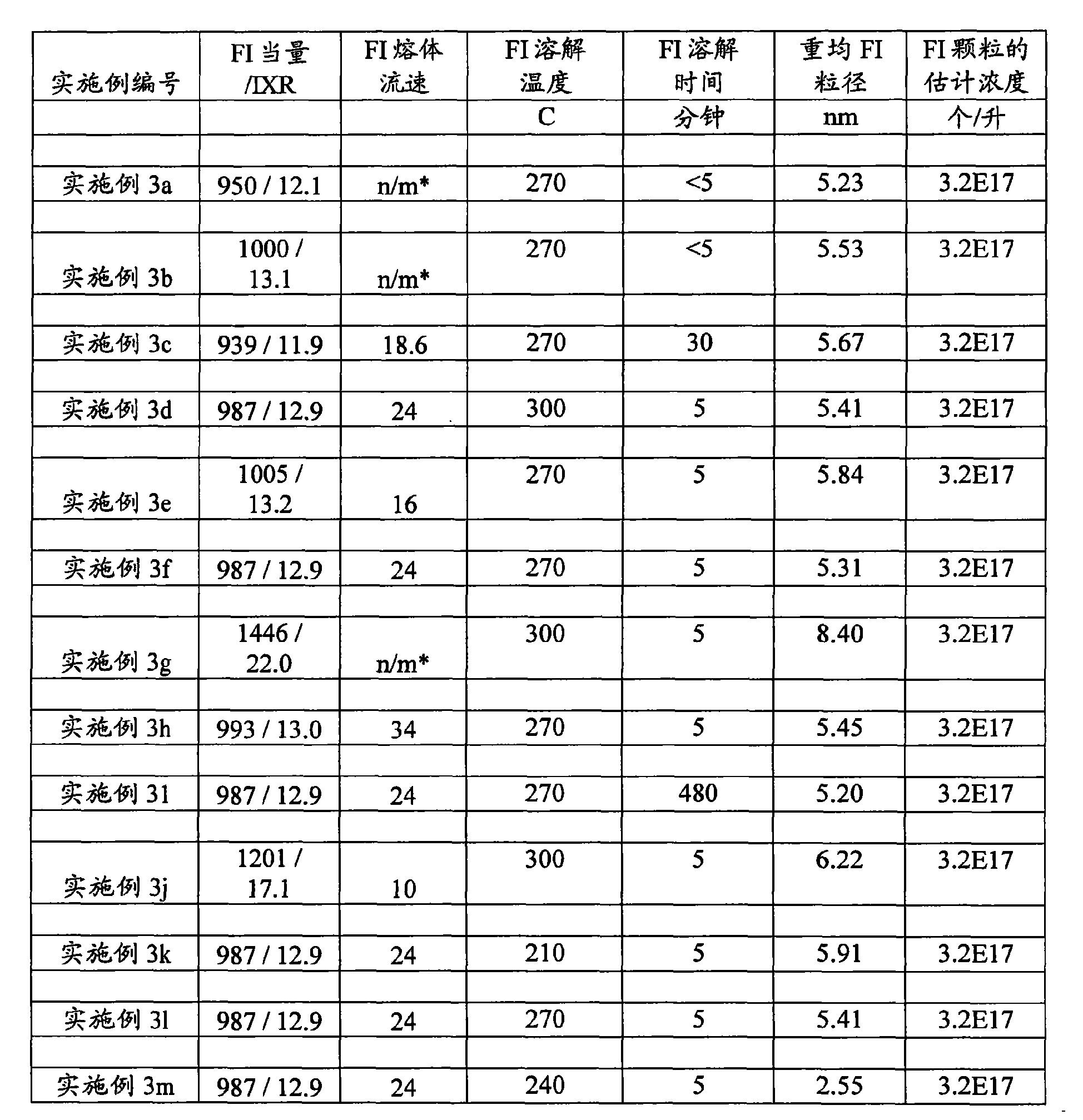 Figure CN102264779AD00221