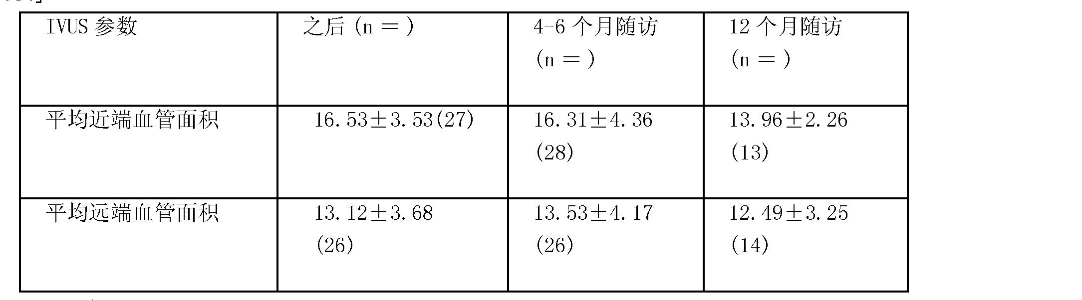 Figure CN1669537BD00242