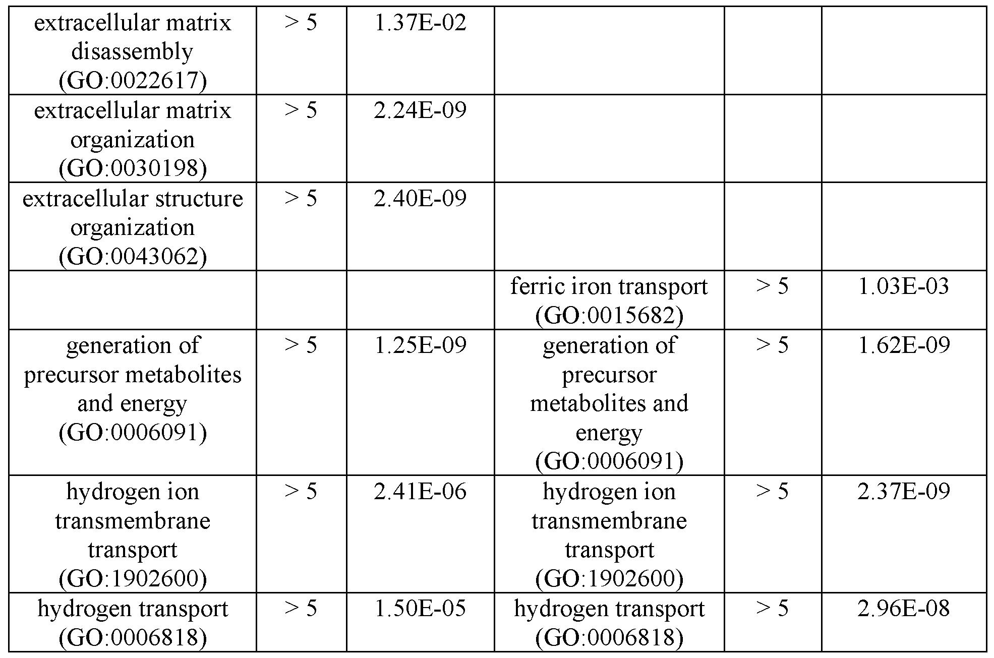 WO2016210313A1 - Culture medium for generating microglia
