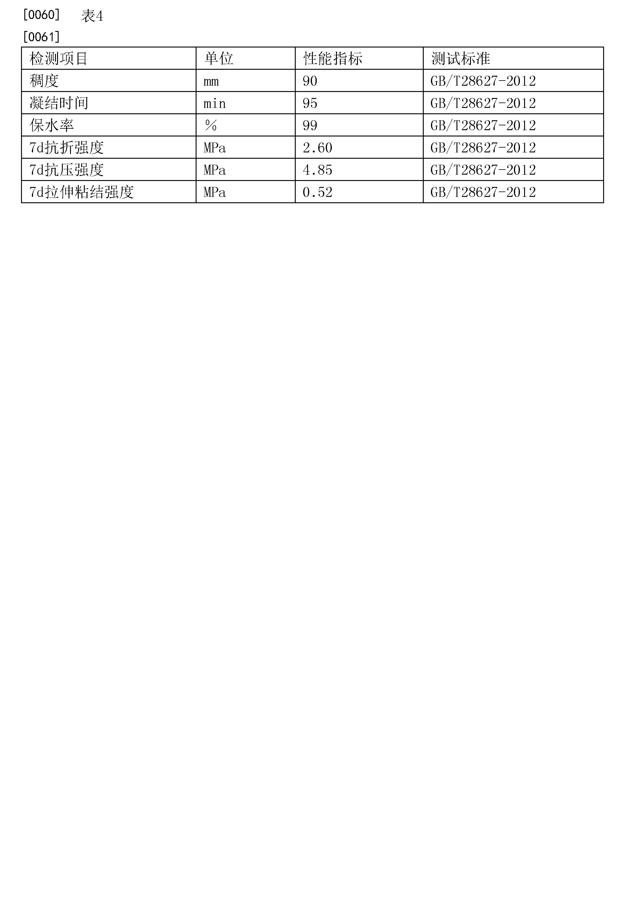Figure CN104961423BD00071