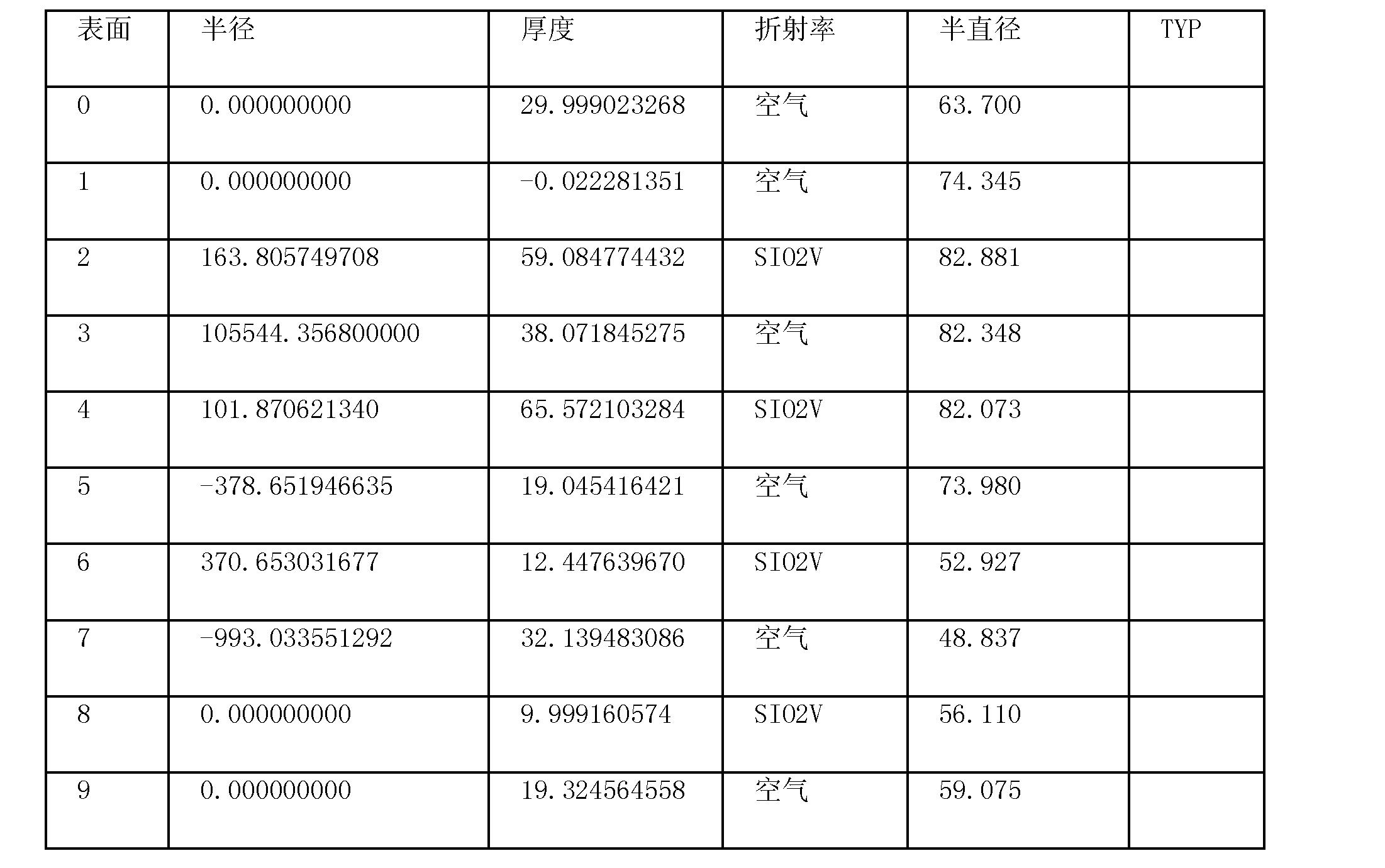 Figure CN101263432BD00242