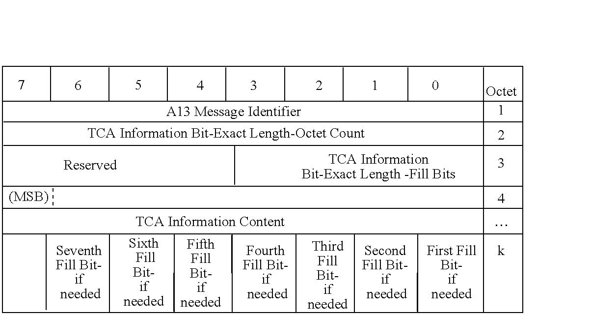 Figure US07512110-20090331-C00014