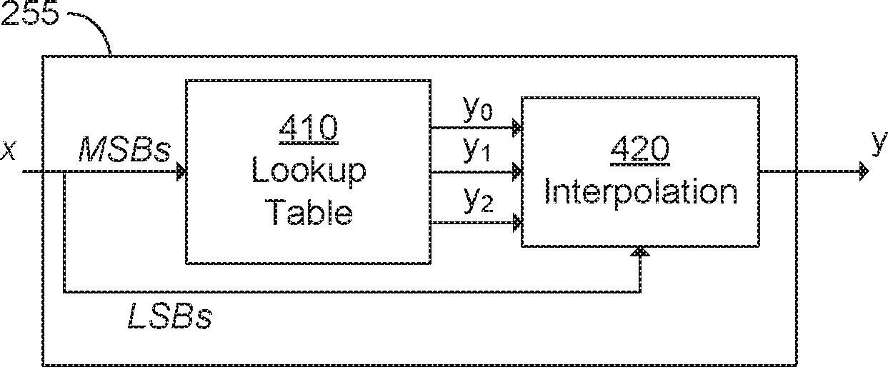 Figure GB2552242A_D0009