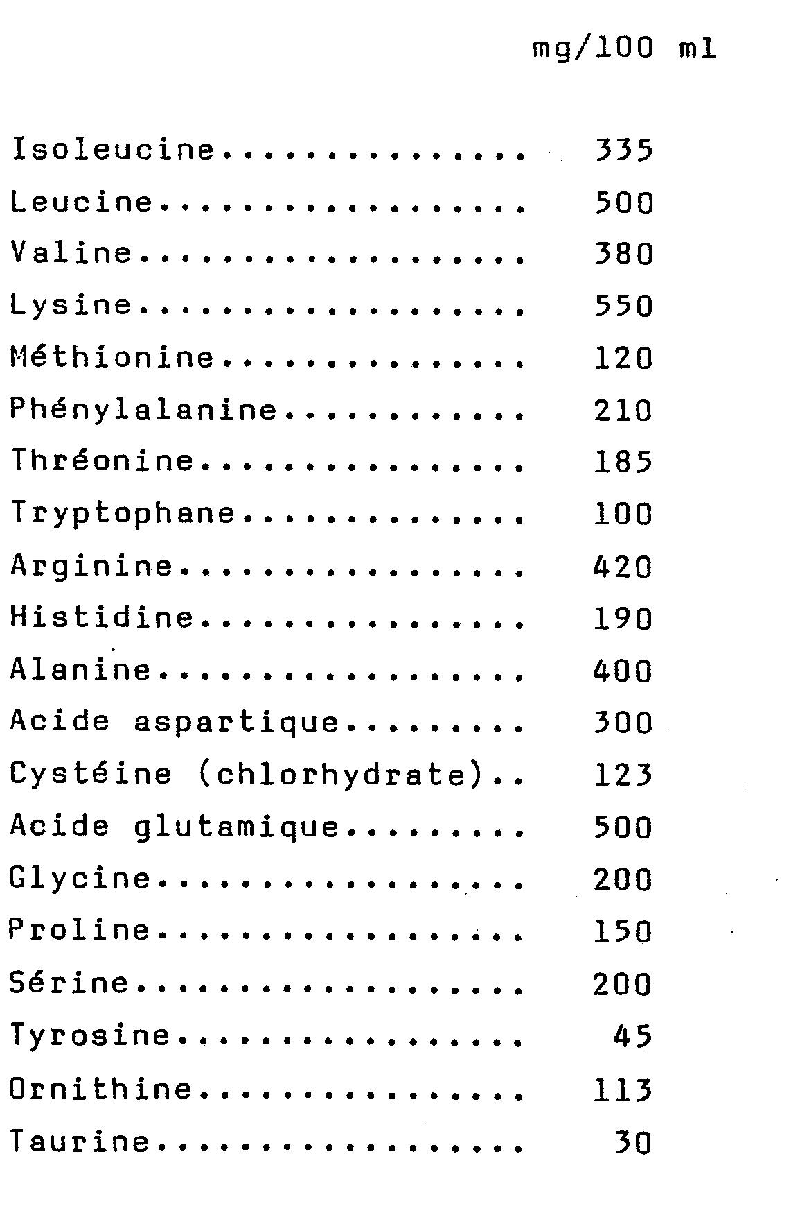 ep0148680a1 - solutions d u0026 39 acides amines