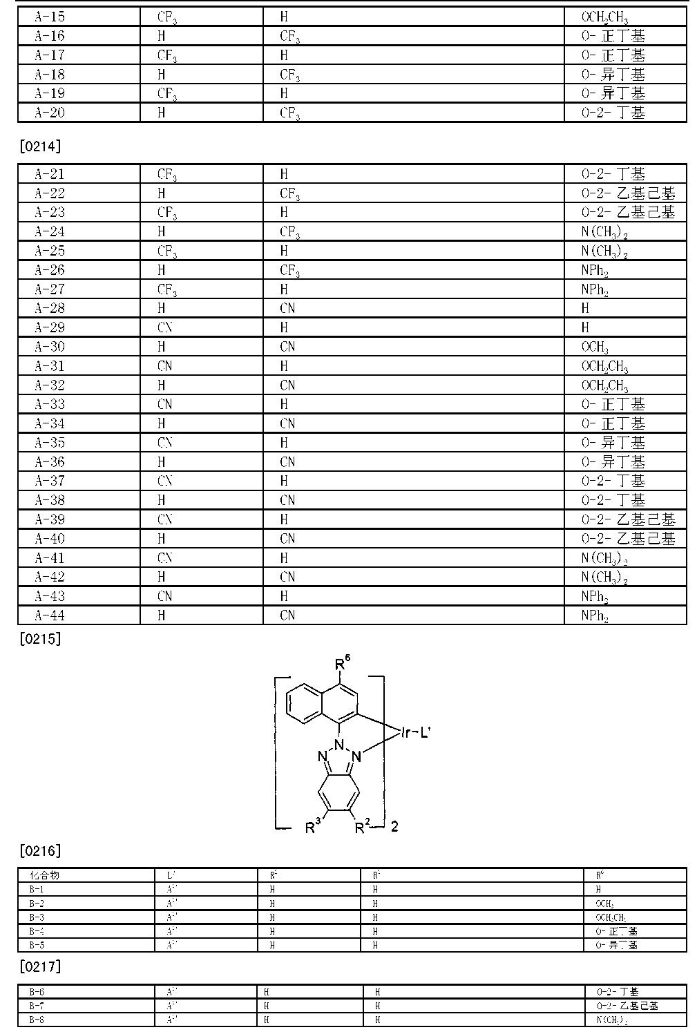 Figure CN101848882BD00331