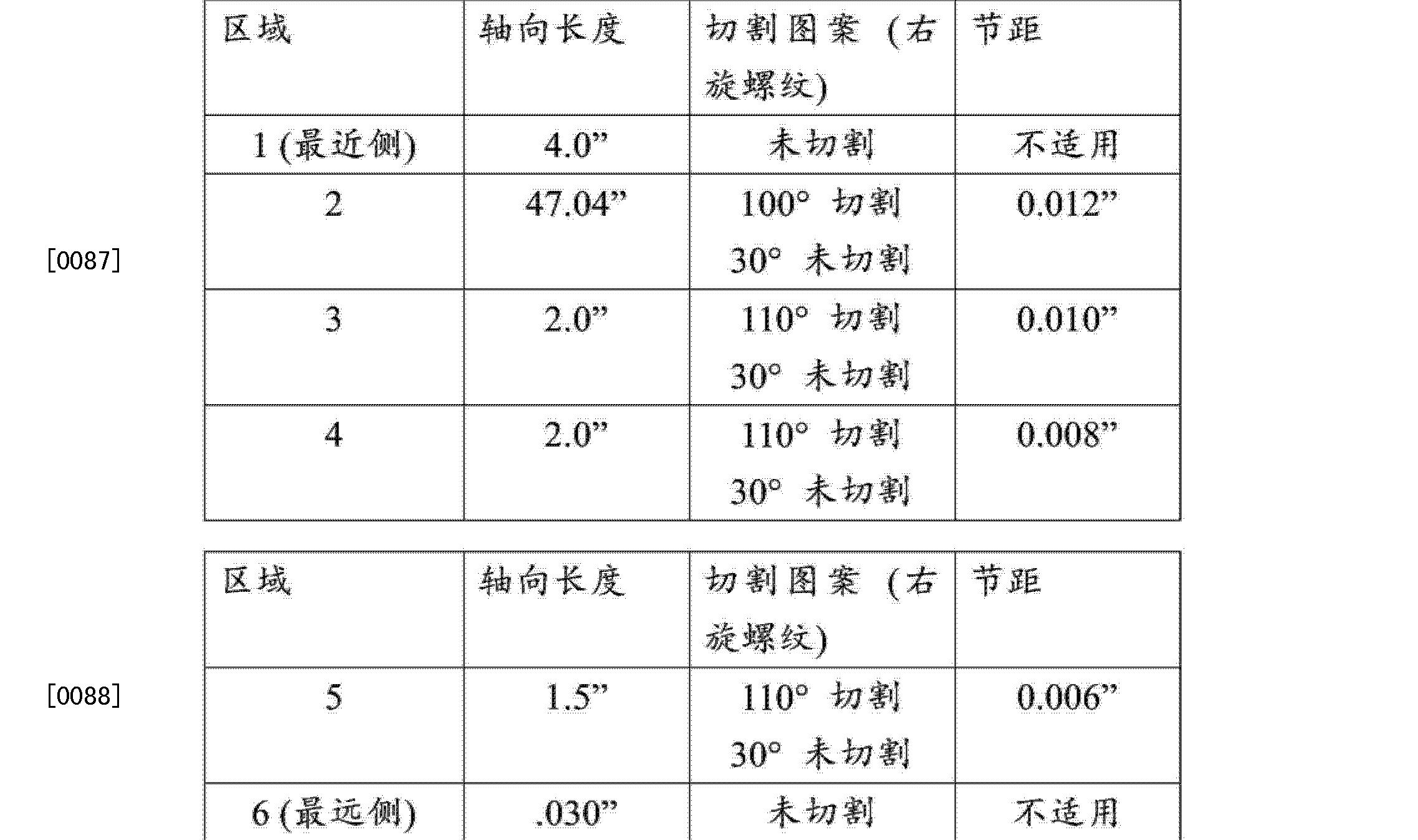 Figure CN103957825AD00131