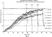 RU2448841C2 - Огнезащитный пленочный ламинат - Google ...