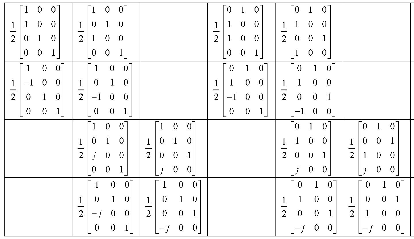 Figure 112010009825391-pat01226