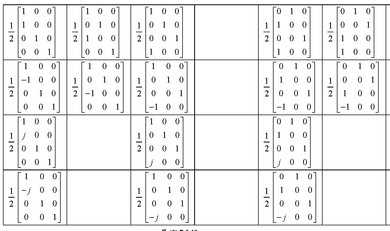 Figure 112010009825391-pat00957