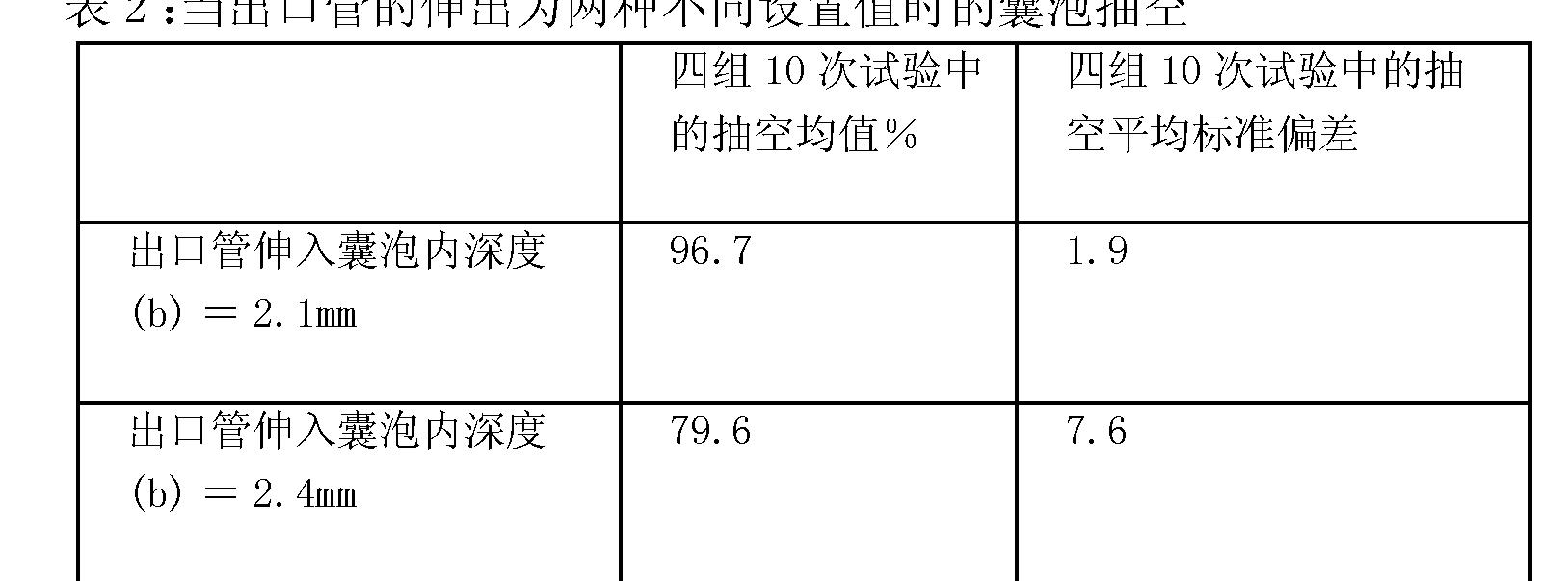 Figure CN1805731BD00151