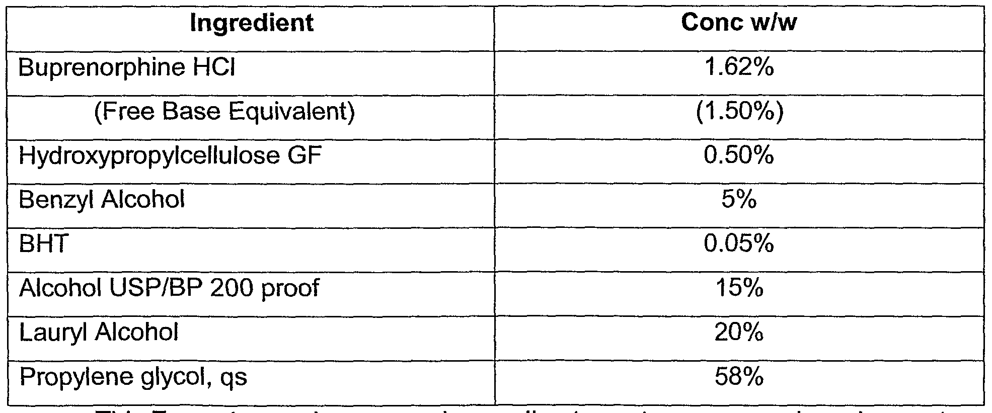 WO2007061739A2 - Pharmaceutical compositions comprising