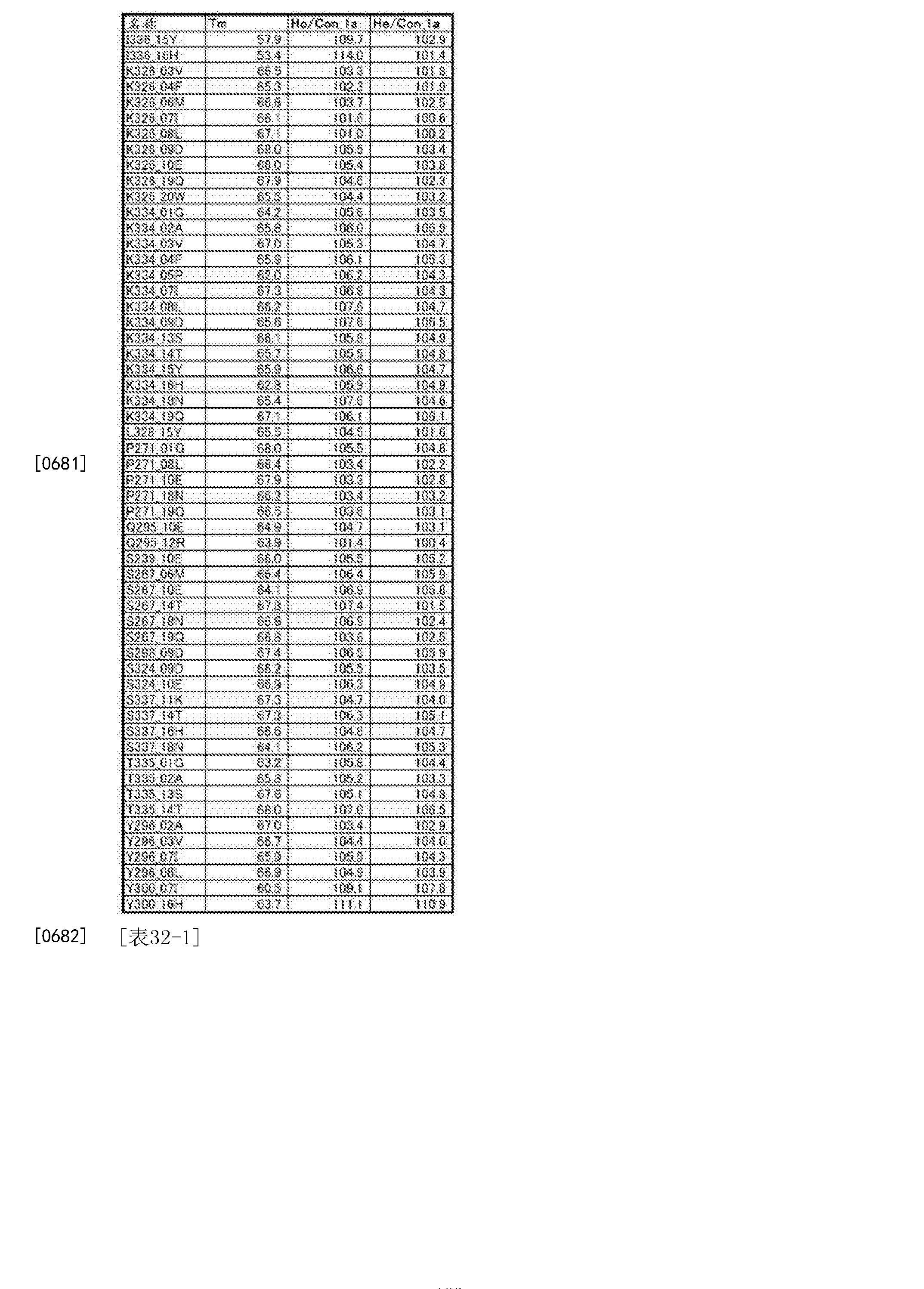 Figure CN105102618BD01221