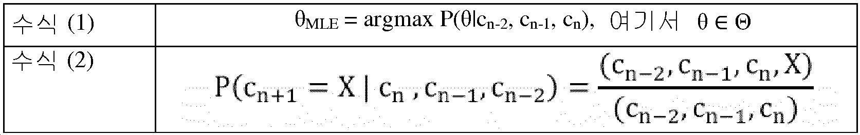 Figure 112014046918670-pct00001