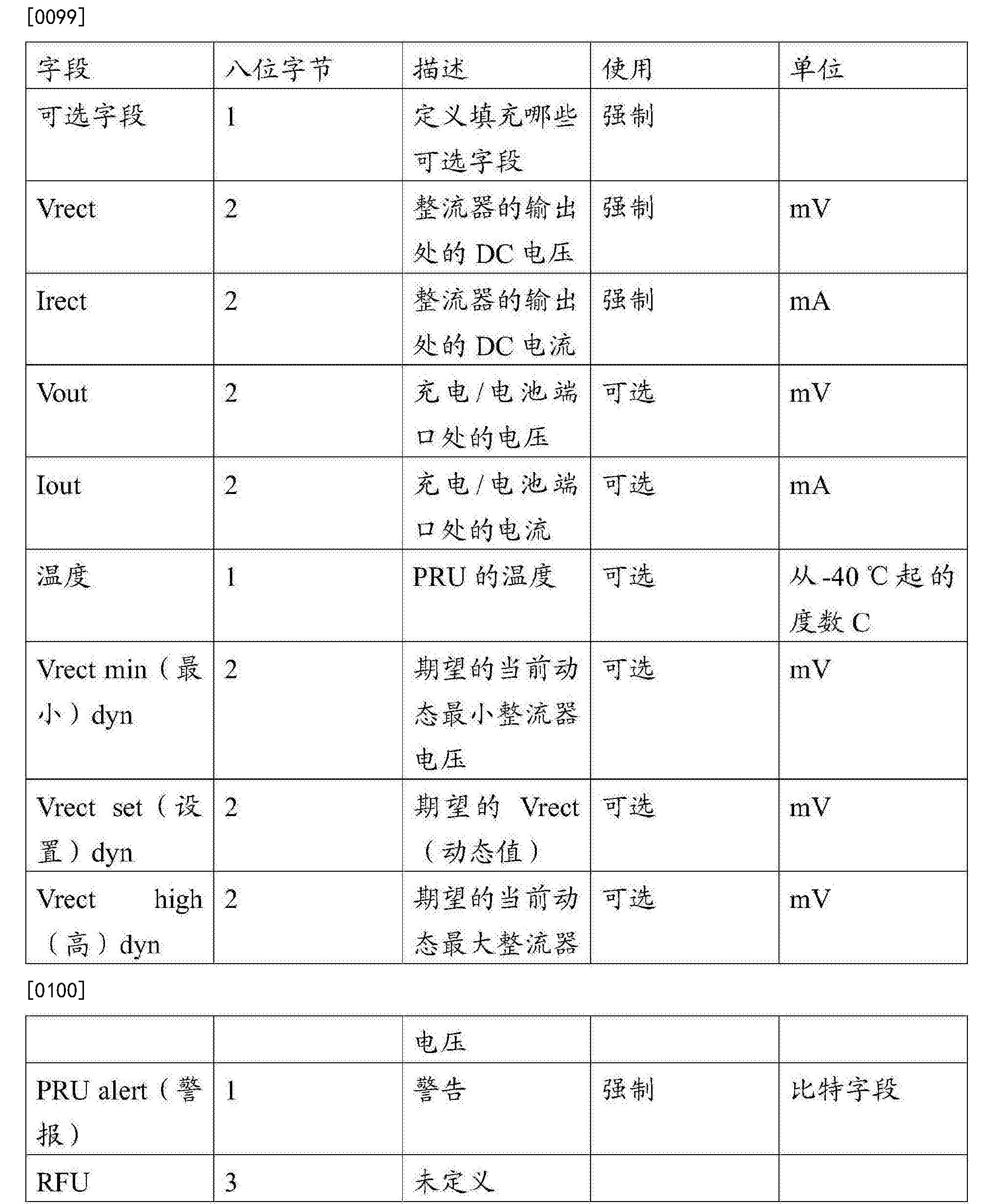 Figure CN107968493AD00111