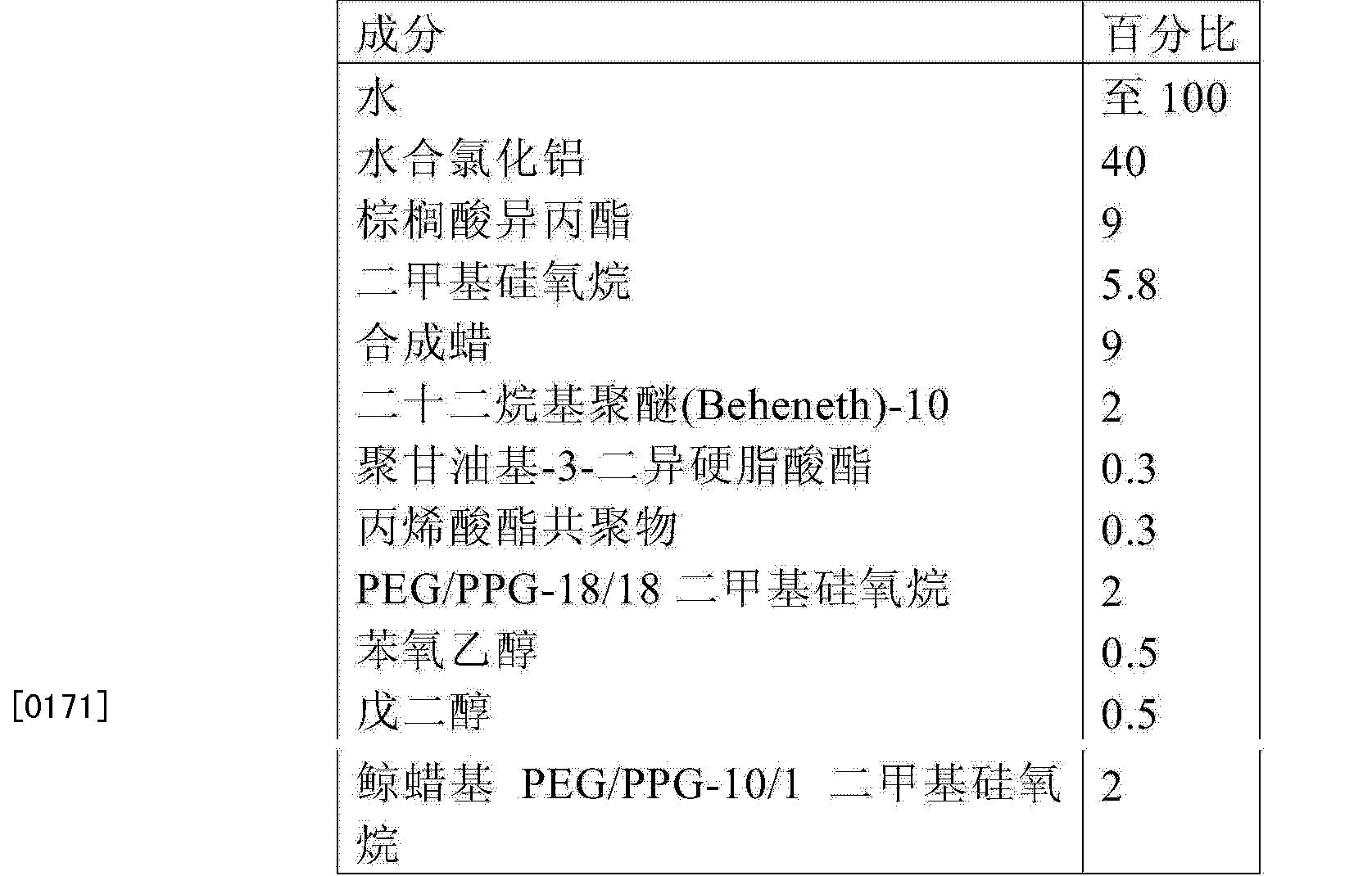 Figure CN104560398AD00261