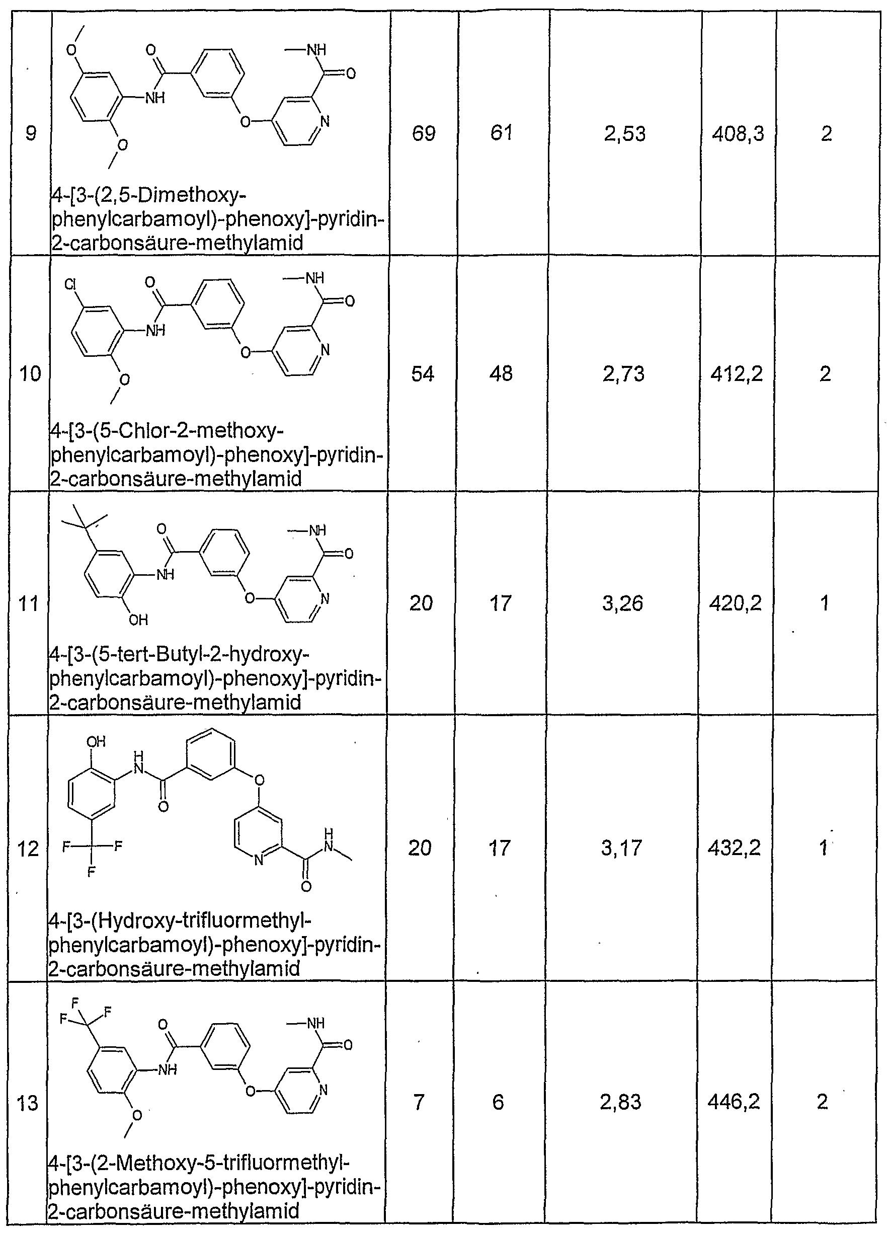 WO2005085202A1 - Pyridinamide derivative as kinase