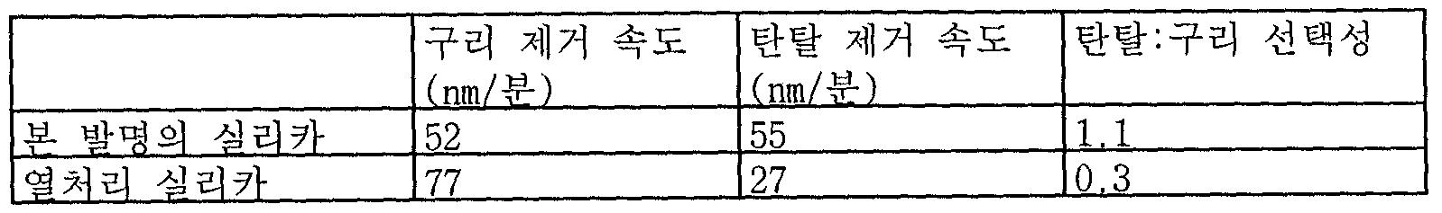 Figure 112006006325163-PCT00016