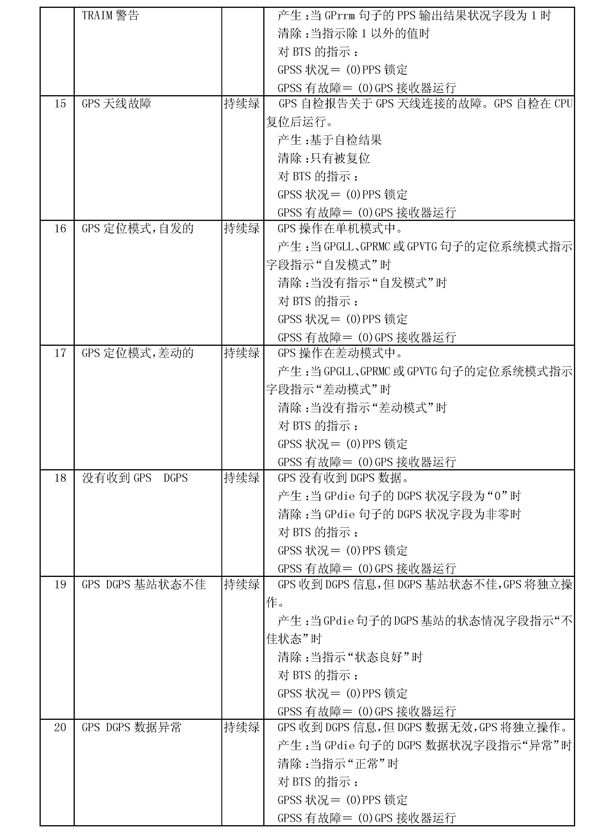 Figure CN101112107BD00121
