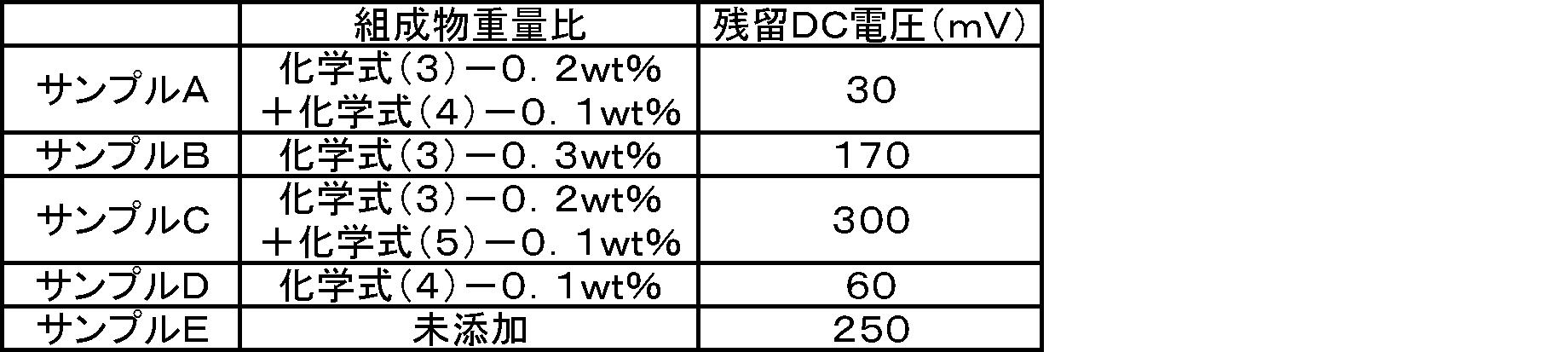 Figure JPOXMLDOC01-appb-T000012