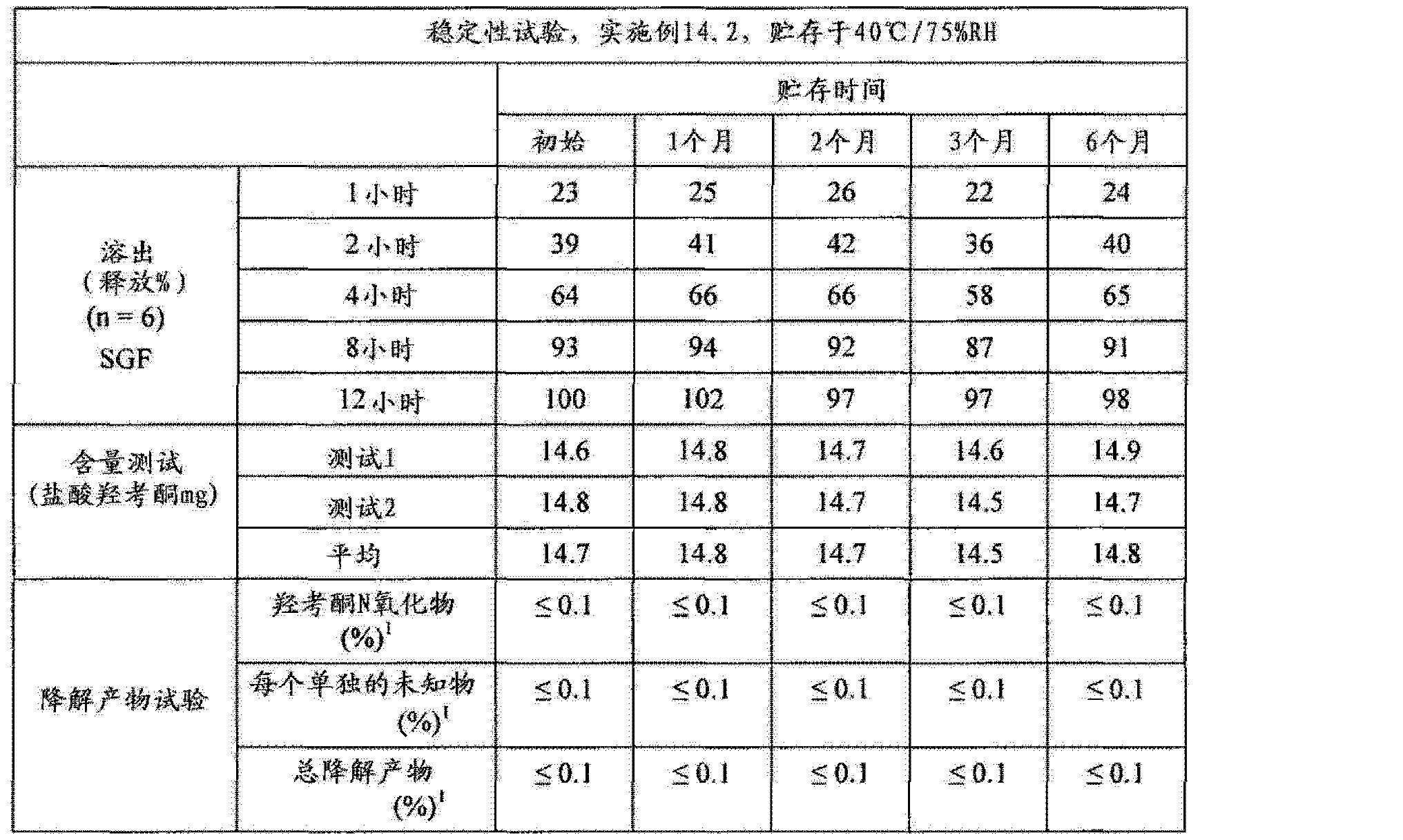 Figure CN102657630AD00961