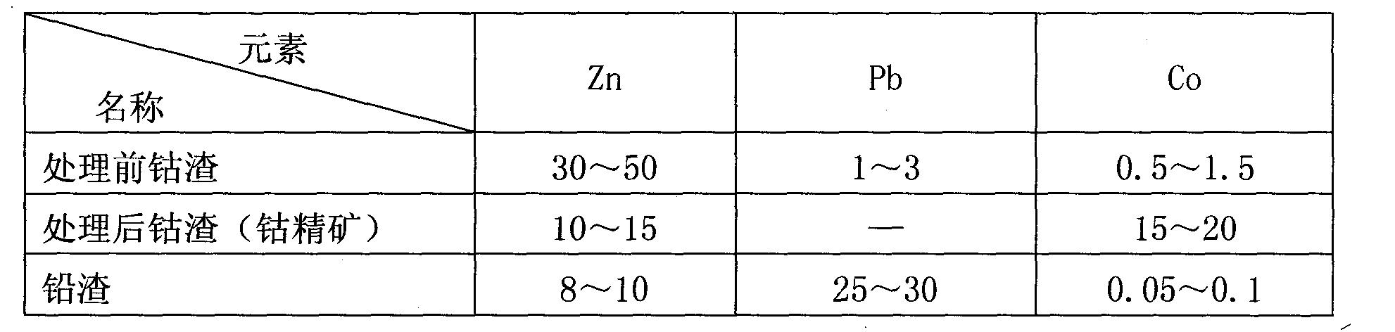 Figure CN101838736BD00041