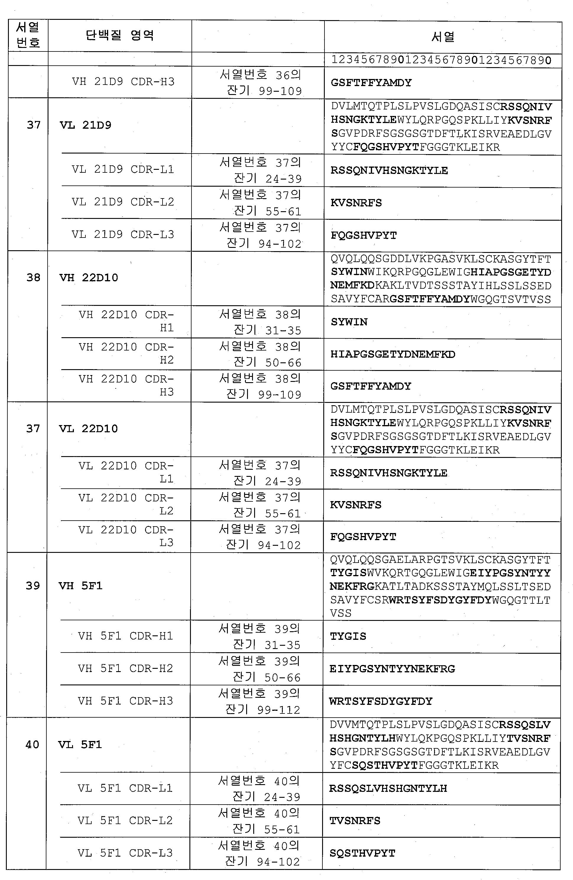 Figure 112015043114283-pat00010