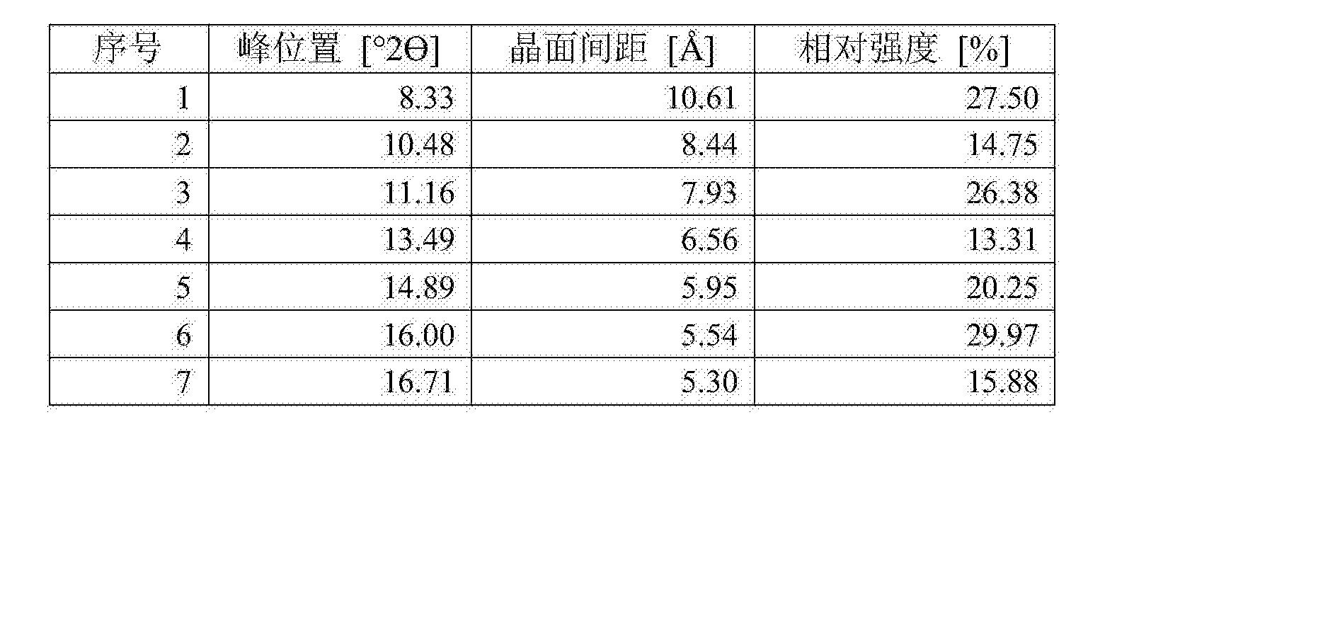 Figure CN105061420AD00071