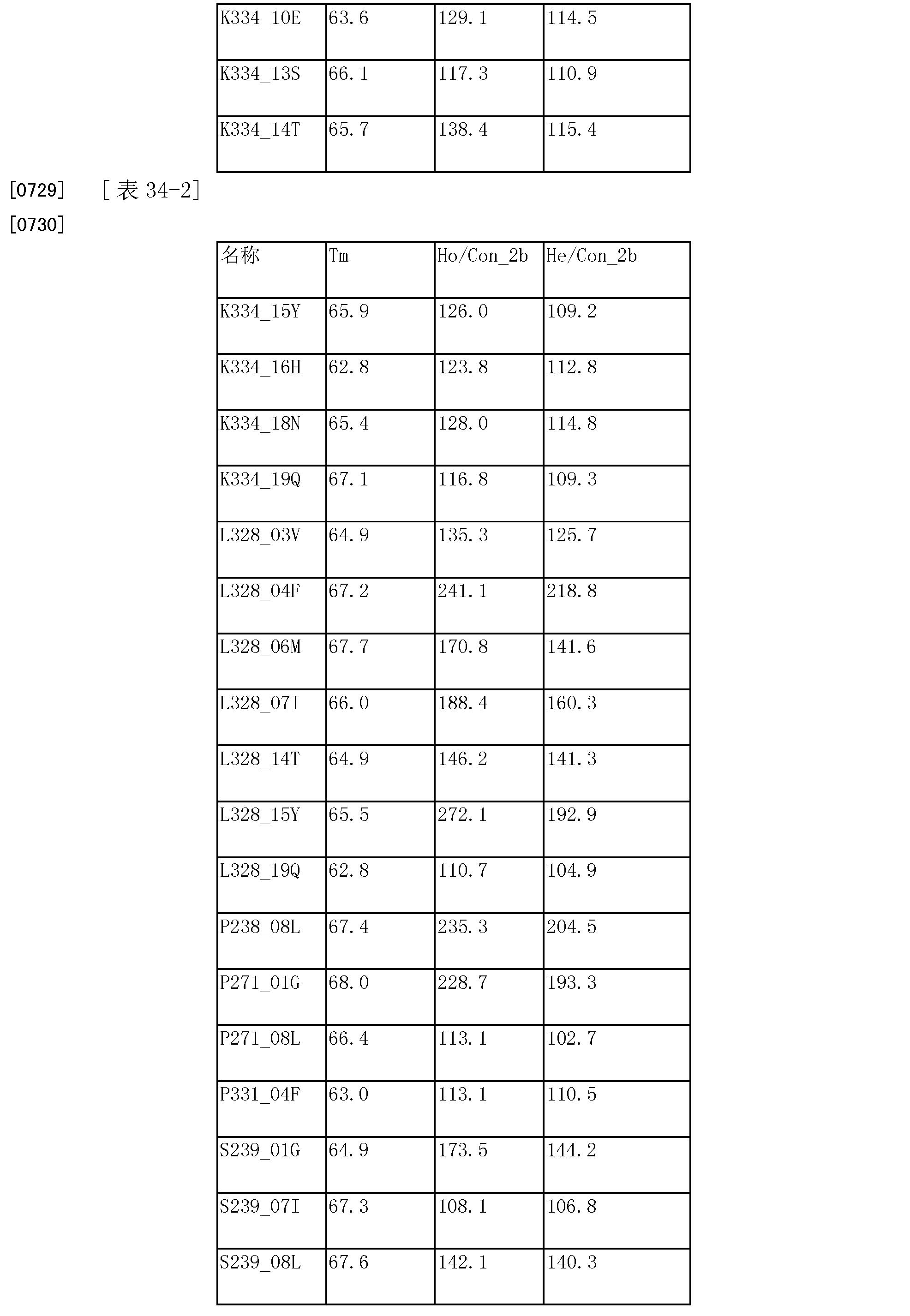 Figure CN103827300AD01461