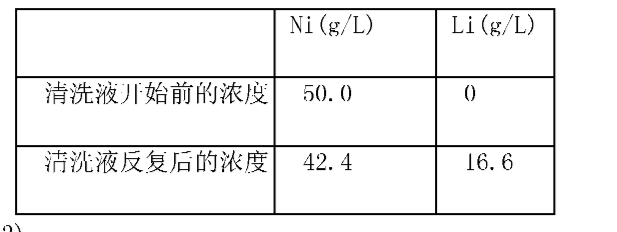 Figure CN101942563AD00061