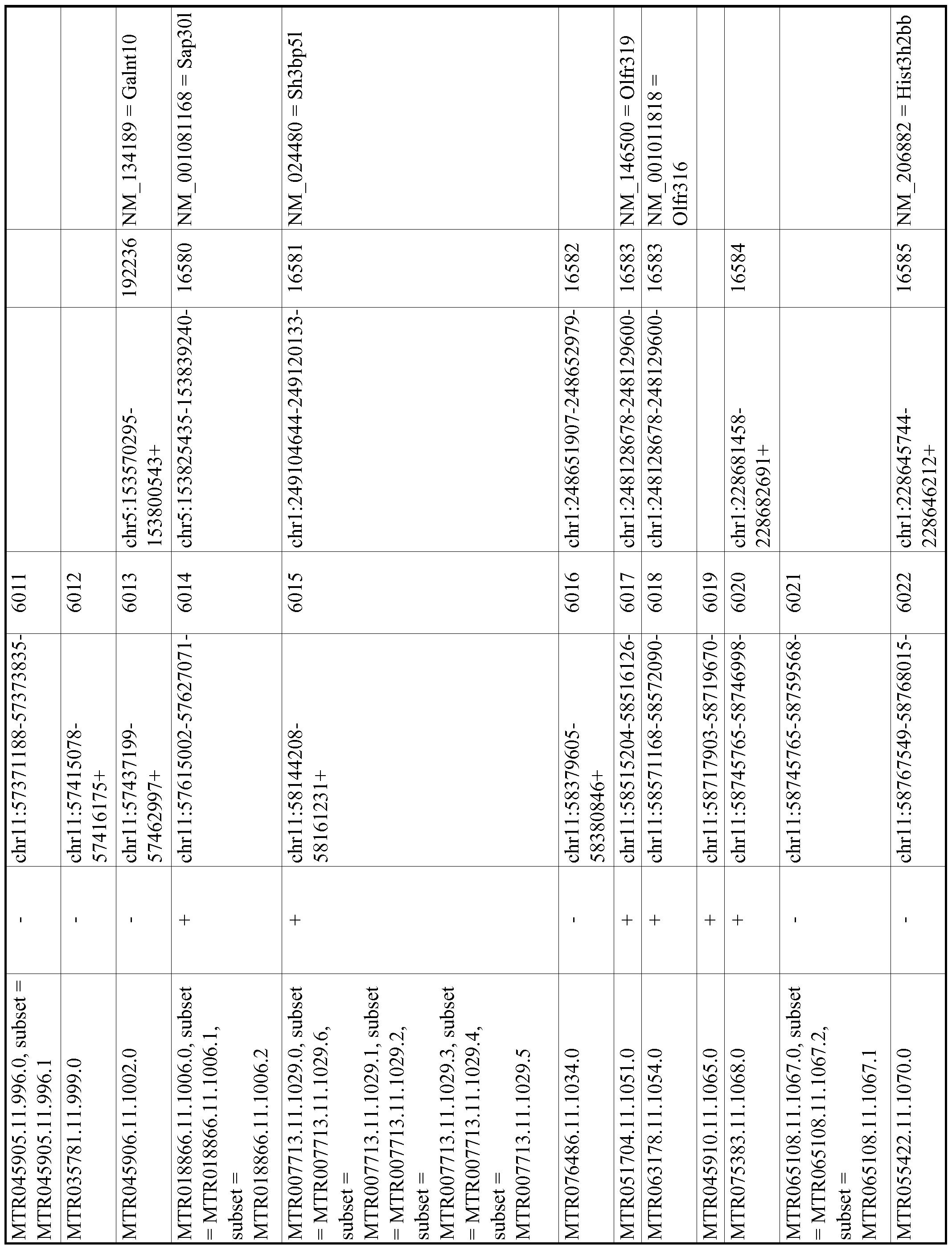 Figure imgf001084_0001