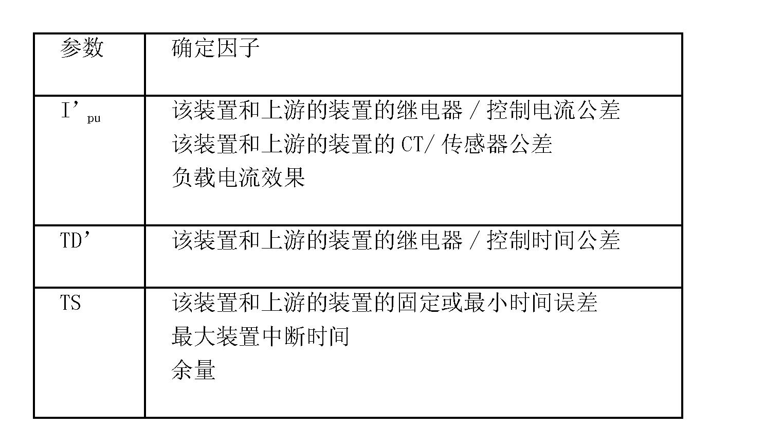 Figure CN101641849BD00082
