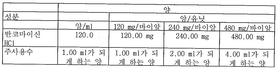 Figure 112008023610307-pct00005