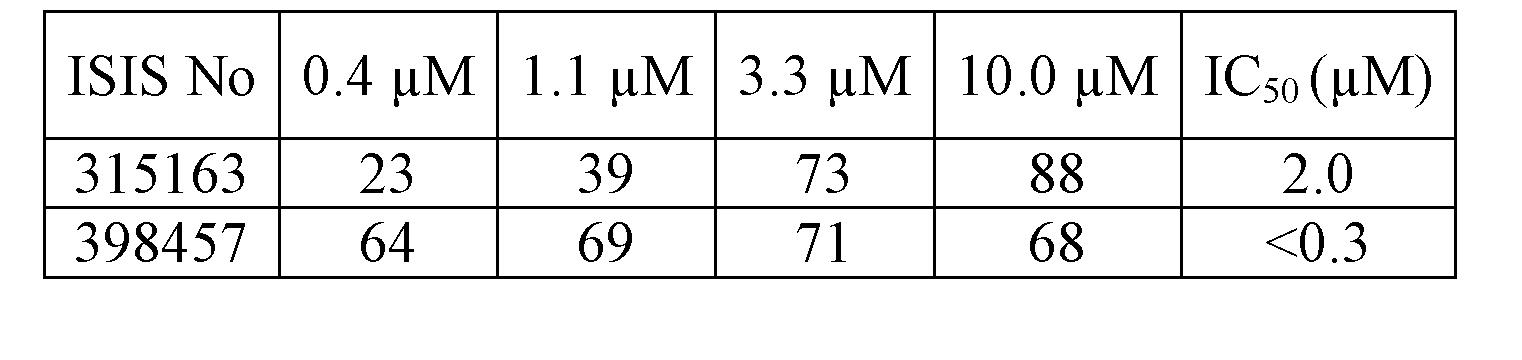Figure CN103814132BD00671