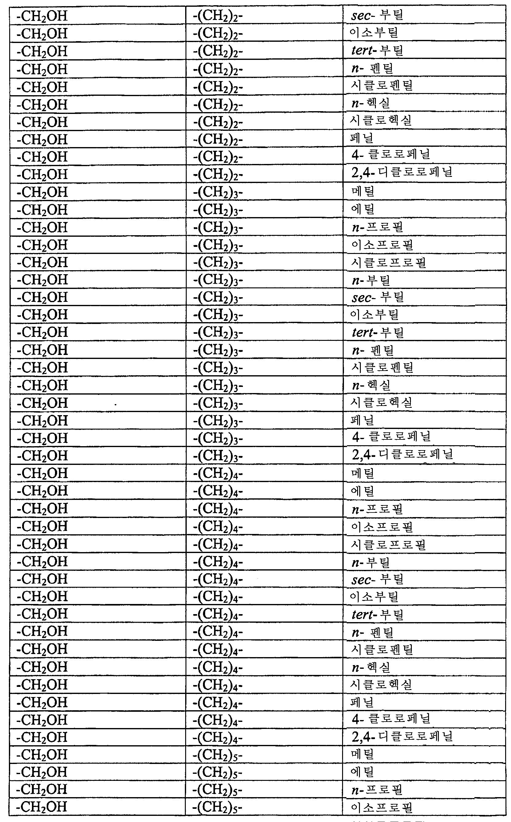Figure 112006044743181-pct00124