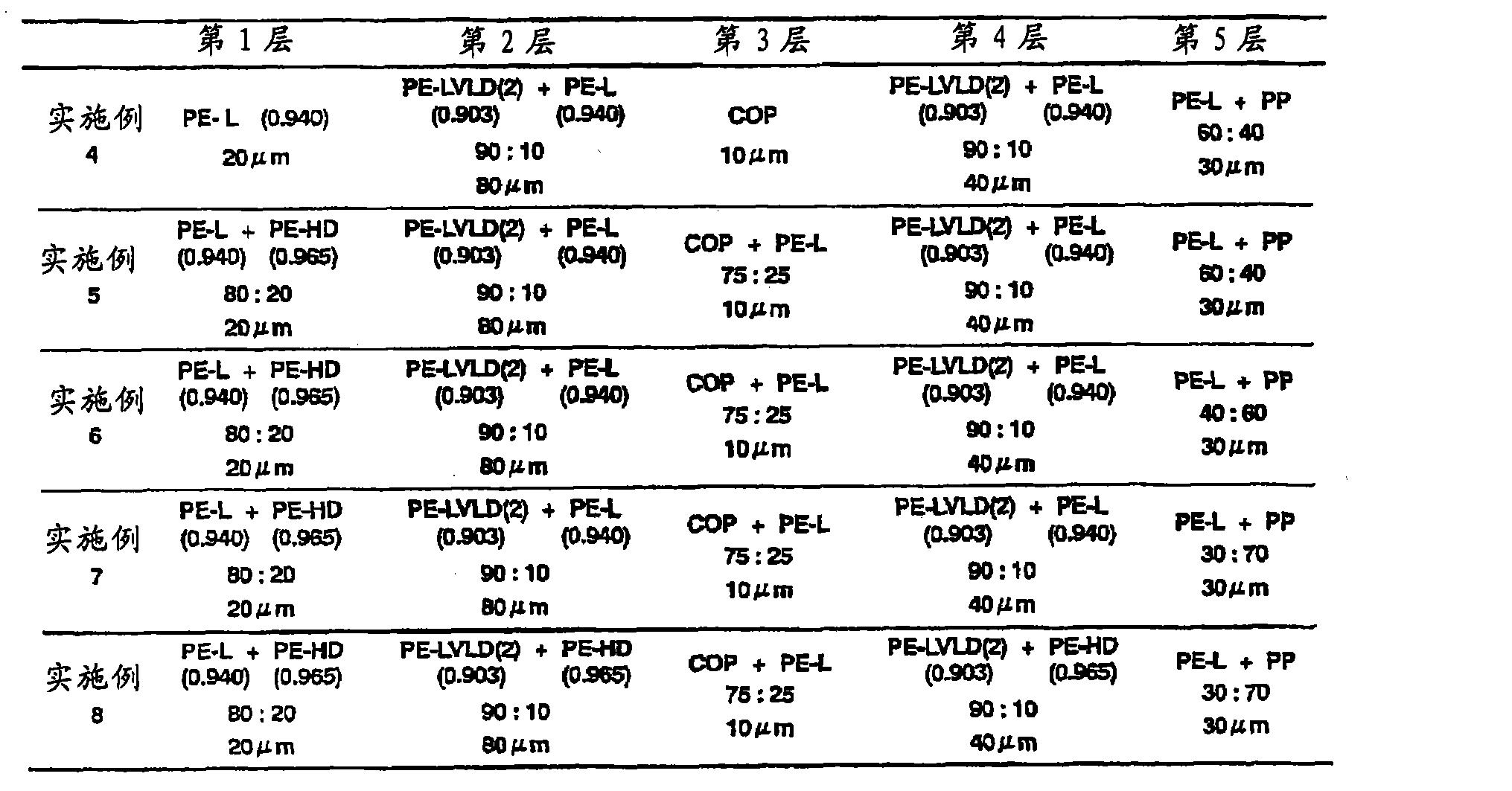 Figure CN101754742BD00152