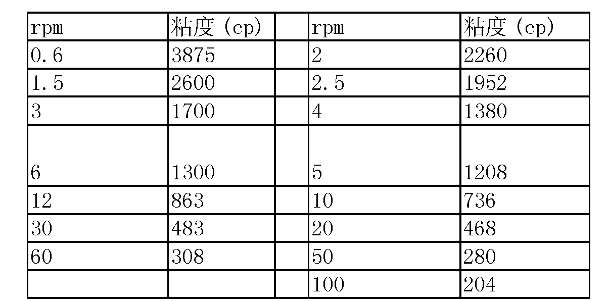 Figure CN1909808BD00481
