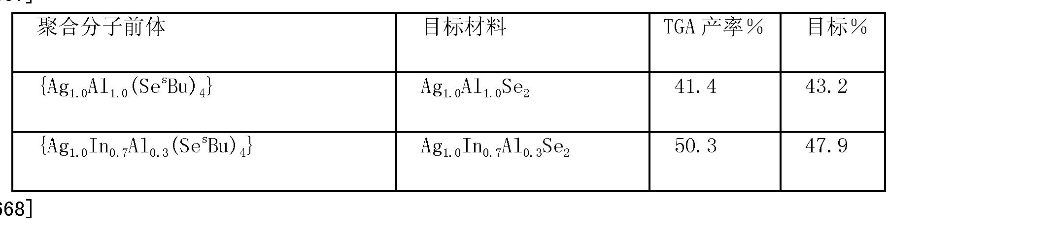 Figure CN102471360AD00621