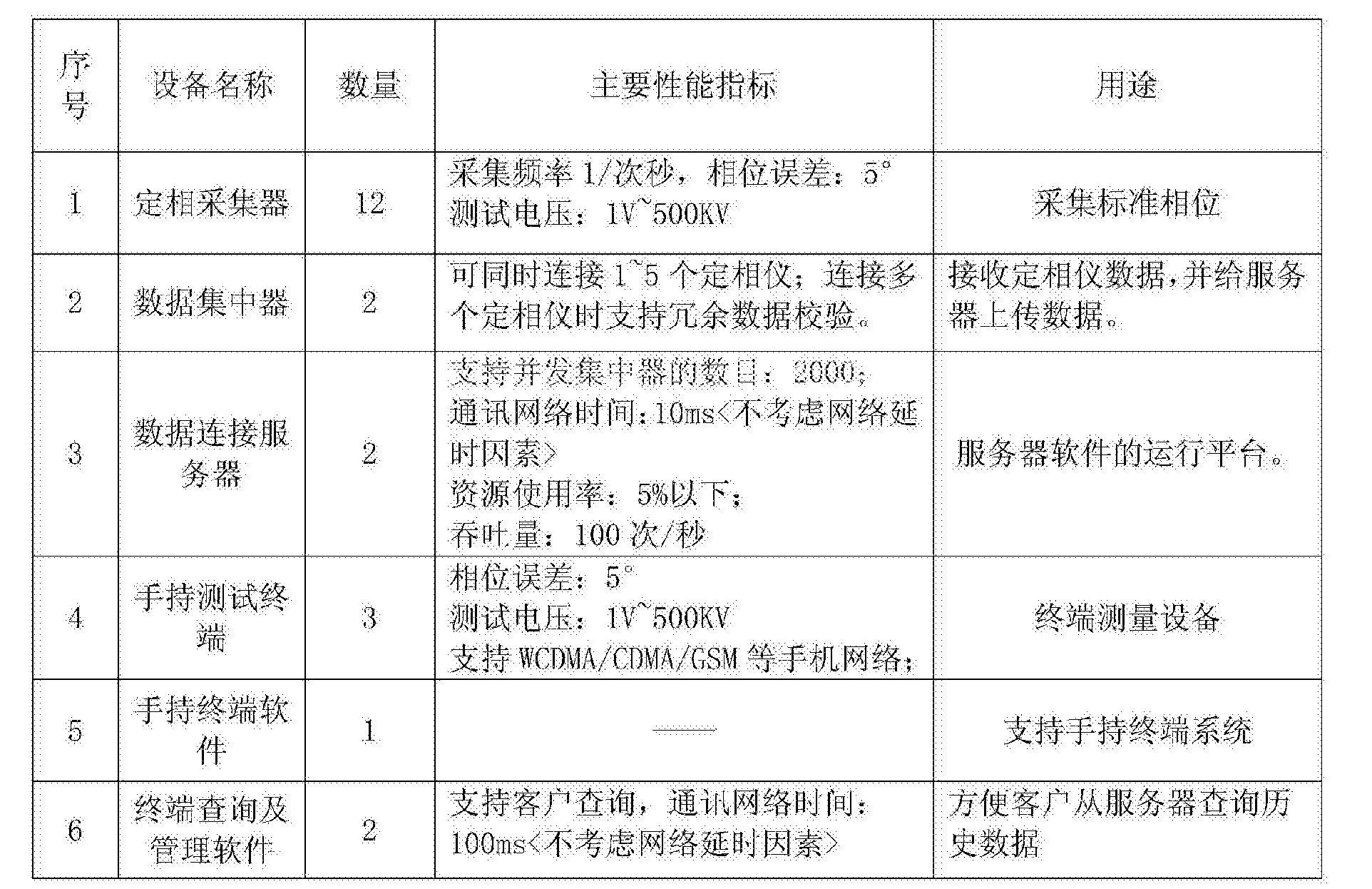 Figure CN103823111BD00081