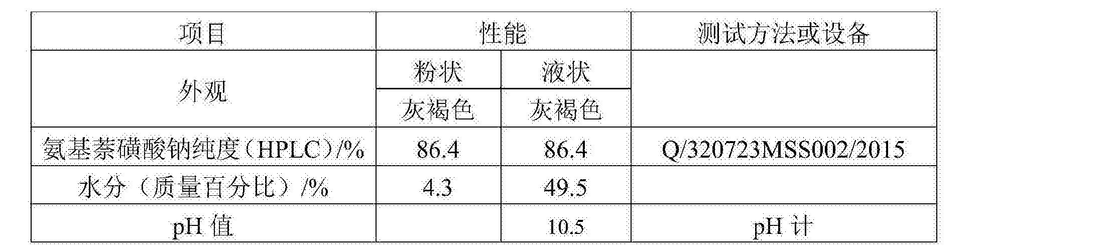 Figure CN105523674AD00121