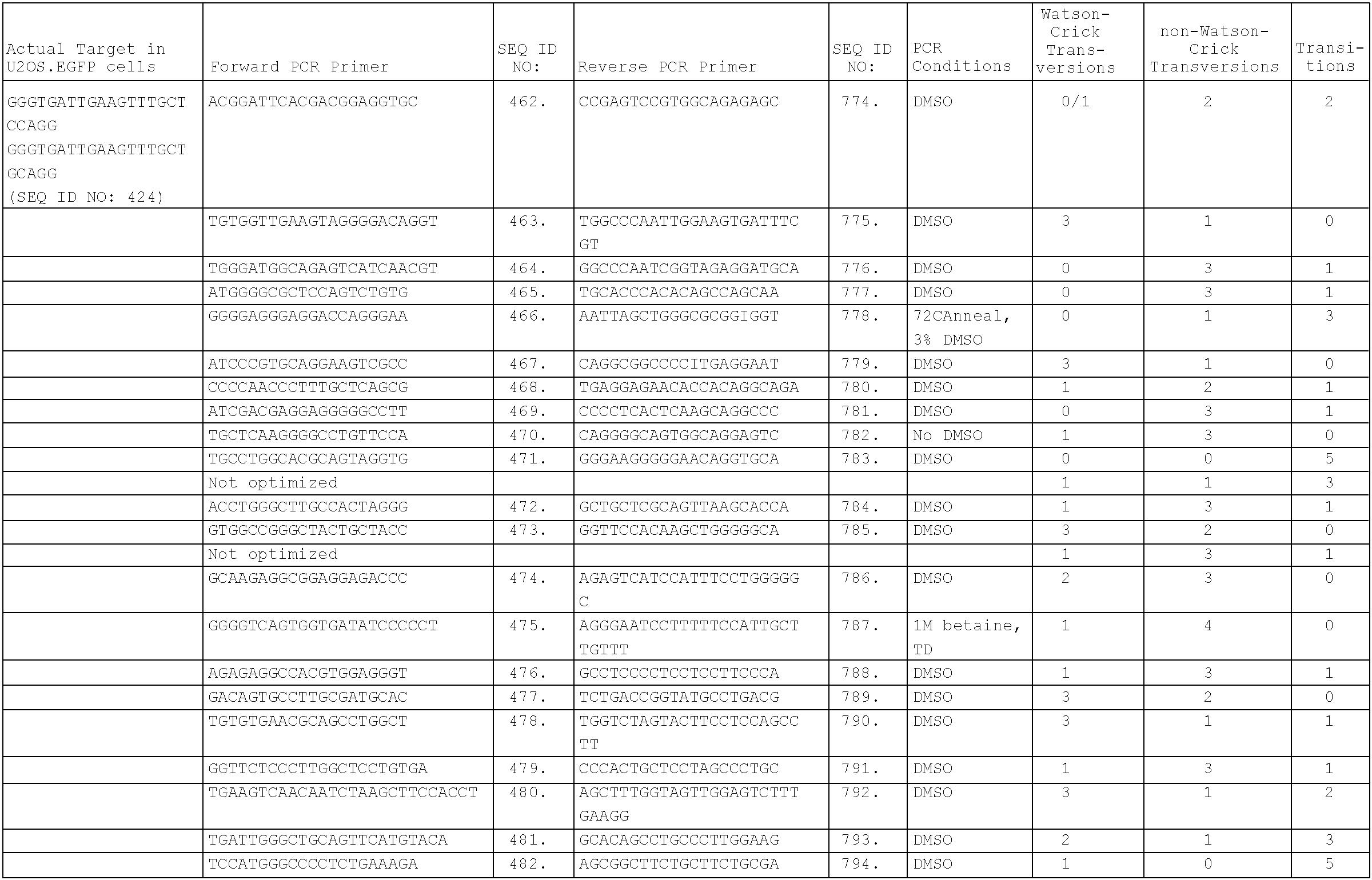 Figure US09567604-20170214-C00390