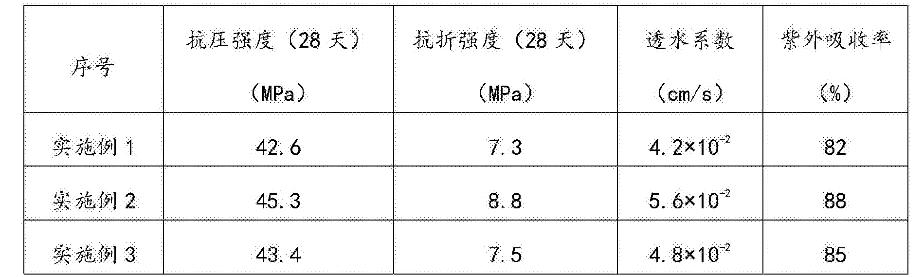 Figure CN107586082AD00061
