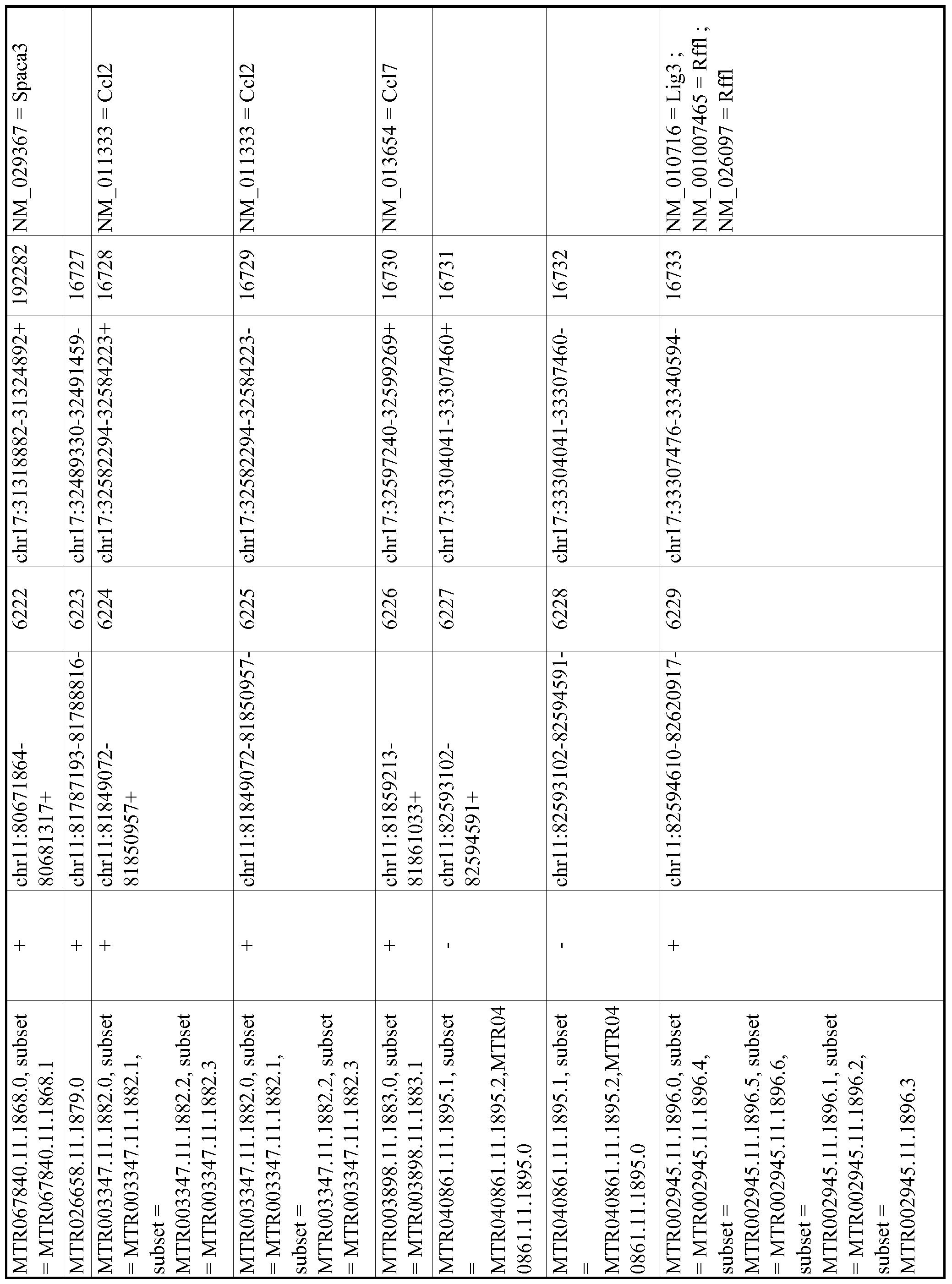 Figure imgf001121_0001