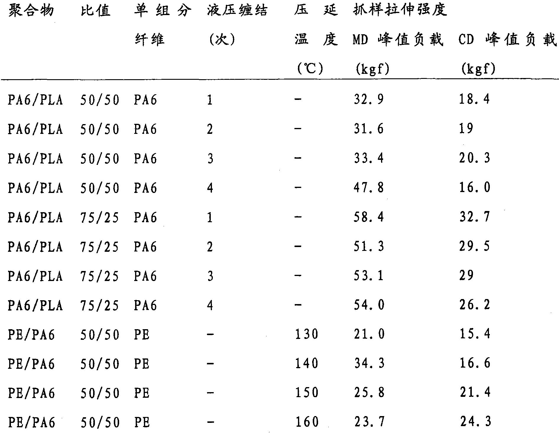 Figure CN101939469BD00191